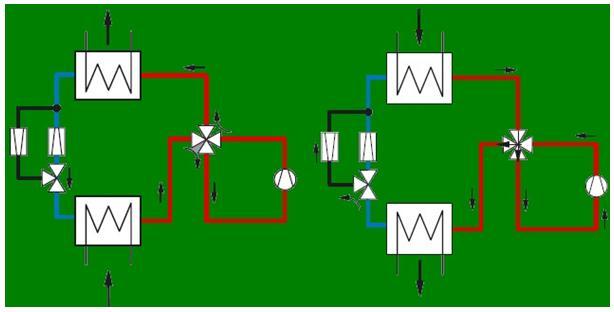 A fűtő és a fűtő-hűtő hőszivattyú közötti különbség. A jobb oldali képen látható elvi kapcsolási sémával rendelkező hőszivattyúkat nevezzük reverzibilis hőszivattyúknak