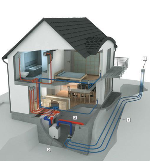 Hővisszanyerős lakásszellőztető rendszer