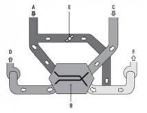 Hővisszanyerős szellőzőgép By-Pass funkcióval